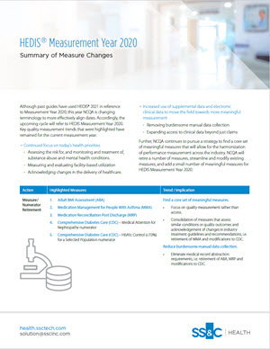 HEDIS Measurement Year 2020: Summary of Measure Changes